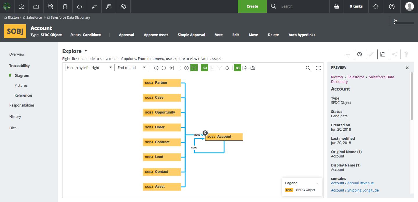 Salesforce com Metadata to Collibra - Collibra Marketplace